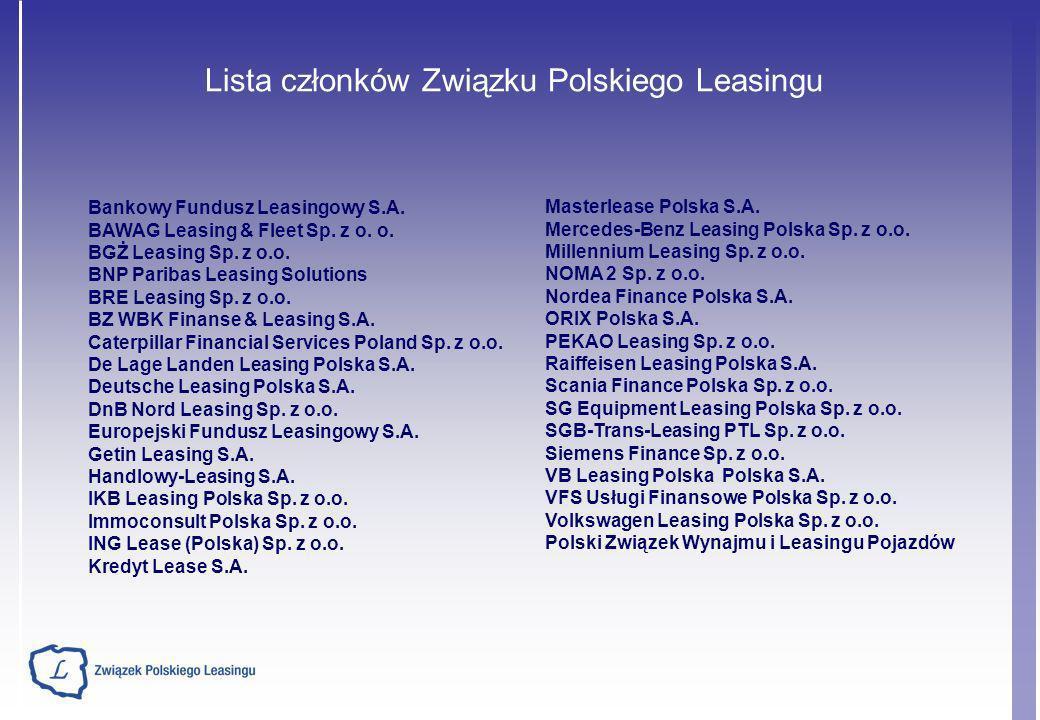 Lista członków Związku Polskiego Leasingu Bankowy Fundusz Leasingowy S.A. BAWAG Leasing & Fleet Sp. z o. o. BGŻ Leasing Sp. z o.o. BNP Paribas Leasing