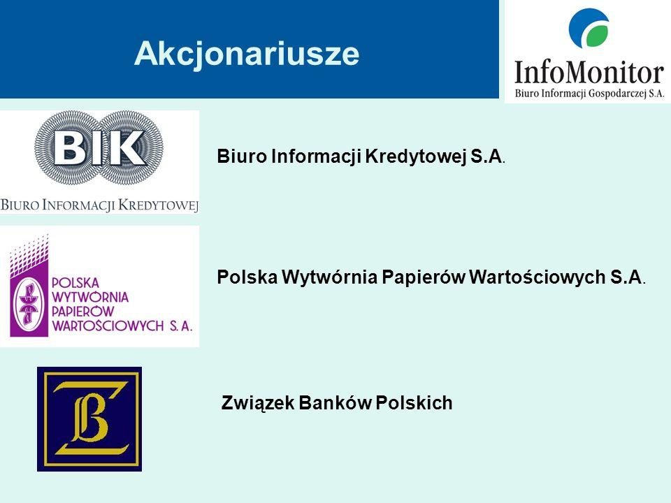 Akcjonariusze Biuro Informacji Kredytowej S.A. Polska Wytwórnia Papierów Wartościowych S.A.