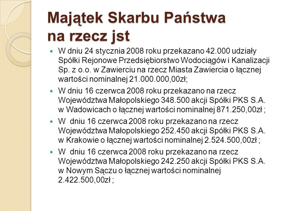 Majątek Skarbu Państwa na rzecz jst W dniu 24 stycznia 2008 roku przekazano 42.000 udziały Spółki Rejonowe Przedsiębiorstwo Wodociągów i Kanalizacji S