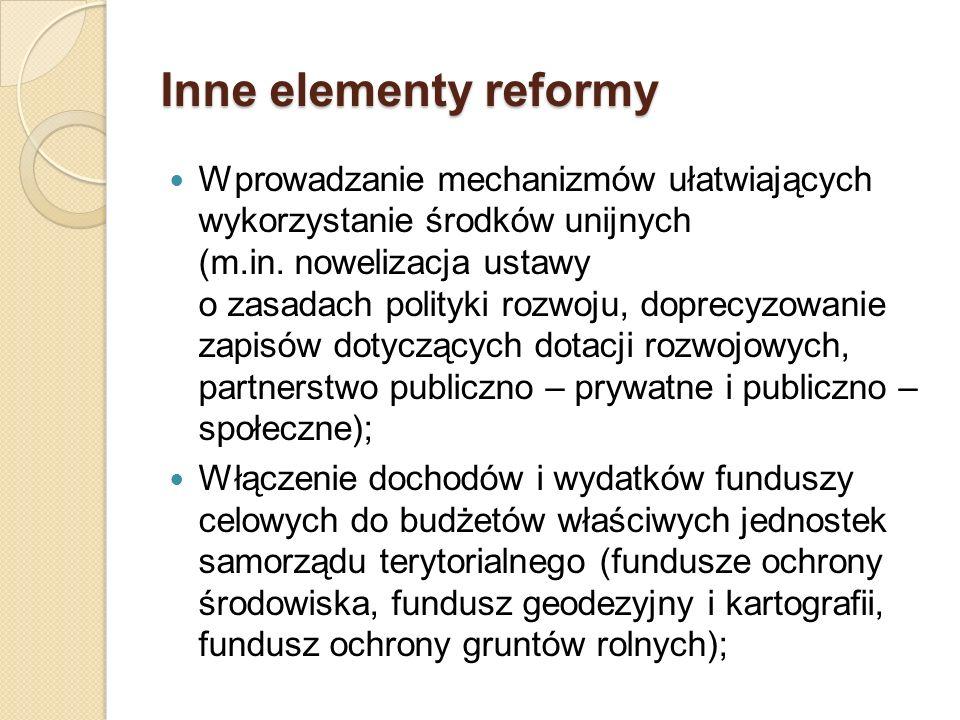 Inne elementy reformy Wprowadzanie mechanizmów ułatwiających wykorzystanie środków unijnych (m.in. nowelizacja ustawy o zasadach polityki rozwoju, dop
