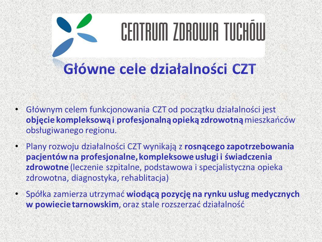CZT w liczbach 65.000 – dla tylu mieszkańców Centrum Zdrowia Tuchów udziela świadczeń opieki zdrowotnej.