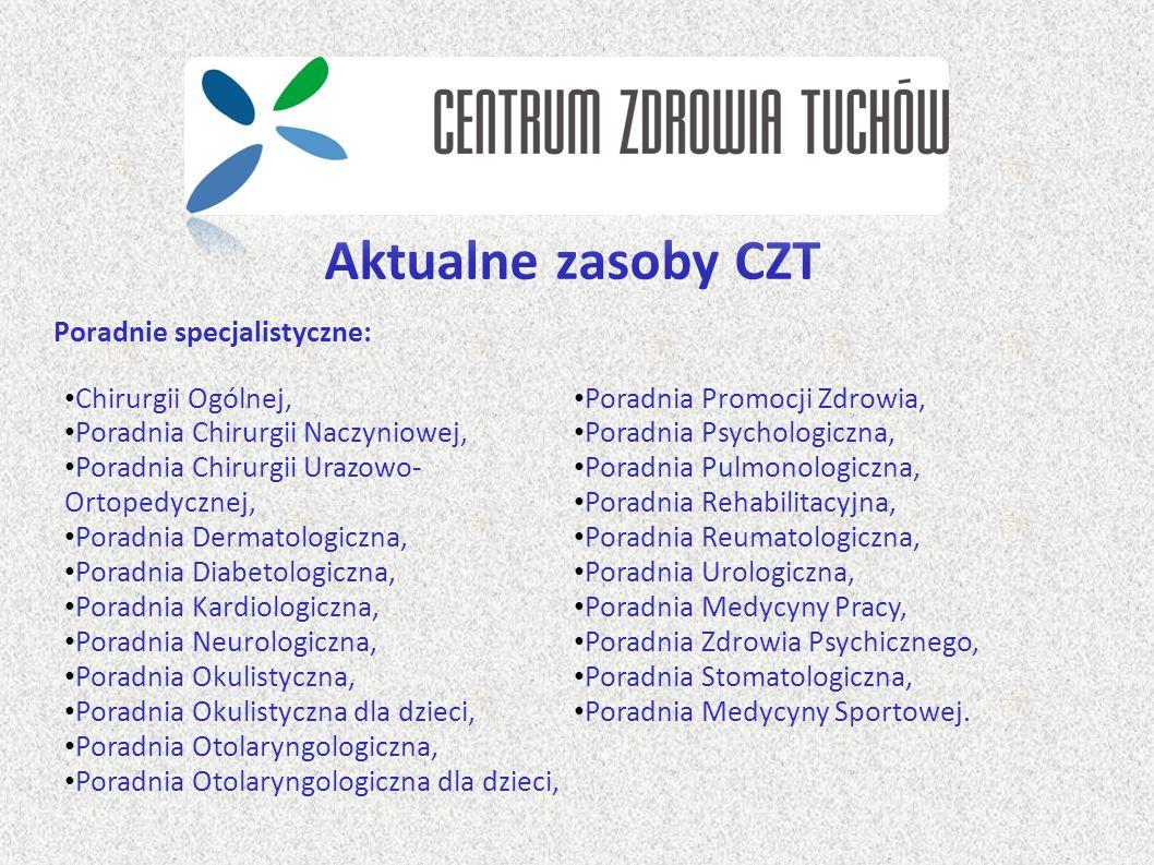Aktualne zasoby CZT Poradnie specjalistyczne: Chirurgii Ogólnej, Poradnia Chirurgii Naczyniowej, Poradnia Chirurgii Urazowo- Ortopedycznej, Poradnia D