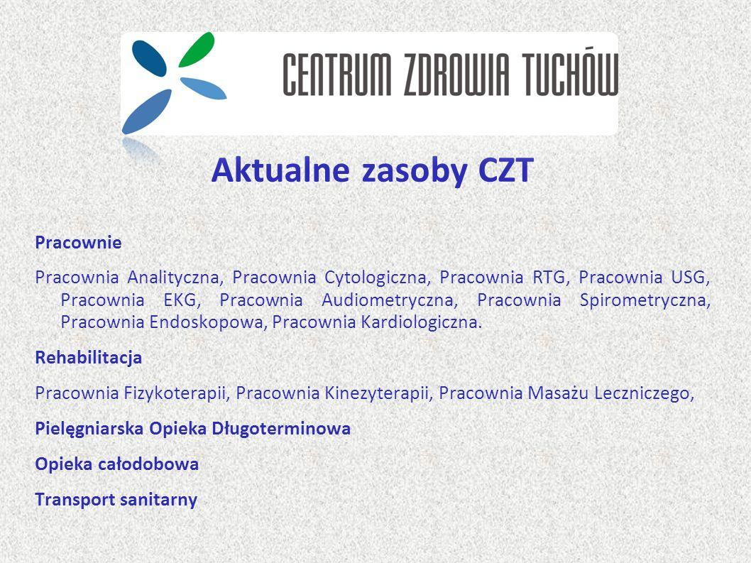 Aktualne zasoby CZT Pracownie Pracownia Analityczna, Pracownia Cytologiczna, Pracownia RTG, Pracownia USG, Pracownia EKG, Pracownia Audiometryczna, Pr