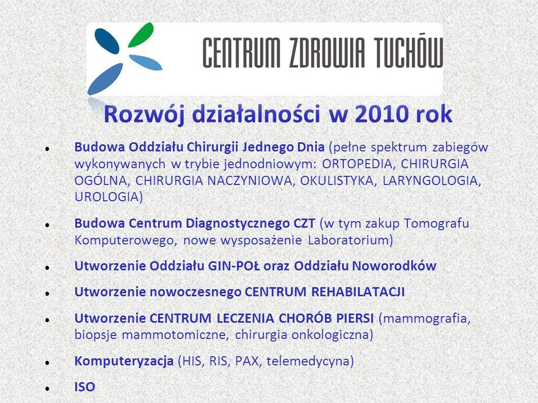 Rozwój działalności w 2010 rok Budowa Oddziału Chirurgii Jednego Dnia (pełne spektrum zabiegów wykonywanych w trybie jednodniowym: ORTOPEDIA, CHIRURGI