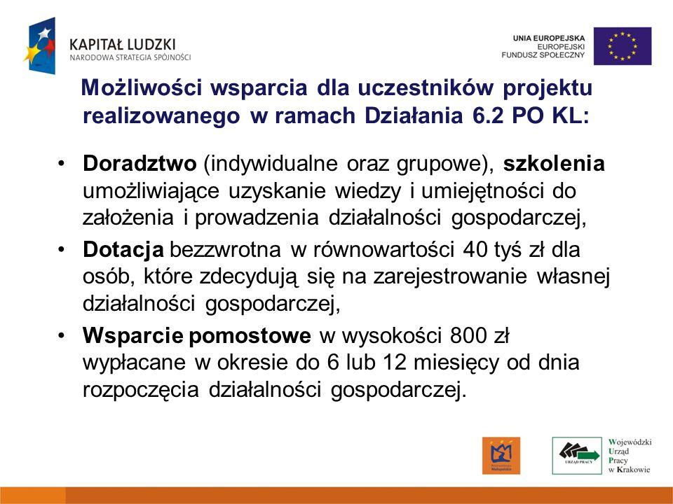 Możliwości wsparcia dla uczestników projektu realizowanego w ramach Działania 6.2 PO KL: Doradztwo (indywidualne oraz grupowe), szkolenia umożliwiając