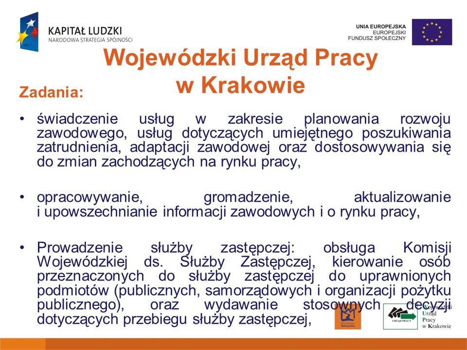 WUP w Krakowie Pl.Na Stawach 1 30-107 Kraków Zespół Zamiejscowy w Tarnowie Al.