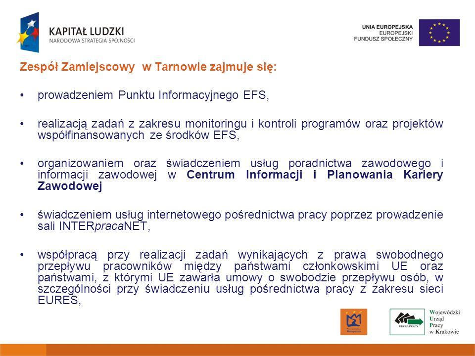 Zespół Zamiejscowy w Tarnowie zajmuje się: prowadzeniem Punktu Informacyjnego EFS, realizacją zadań z zakresu monitoringu i kontroli programów oraz pr