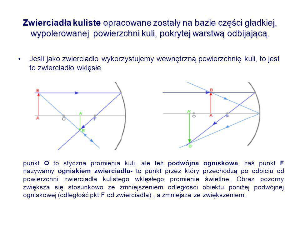 Zwierciadła kuliste wypukłe Jeśli jako zwierciadło wykorzystujemy zewnętrzną powierzchnię kuli, to jest to zwierciadło wypukłe.