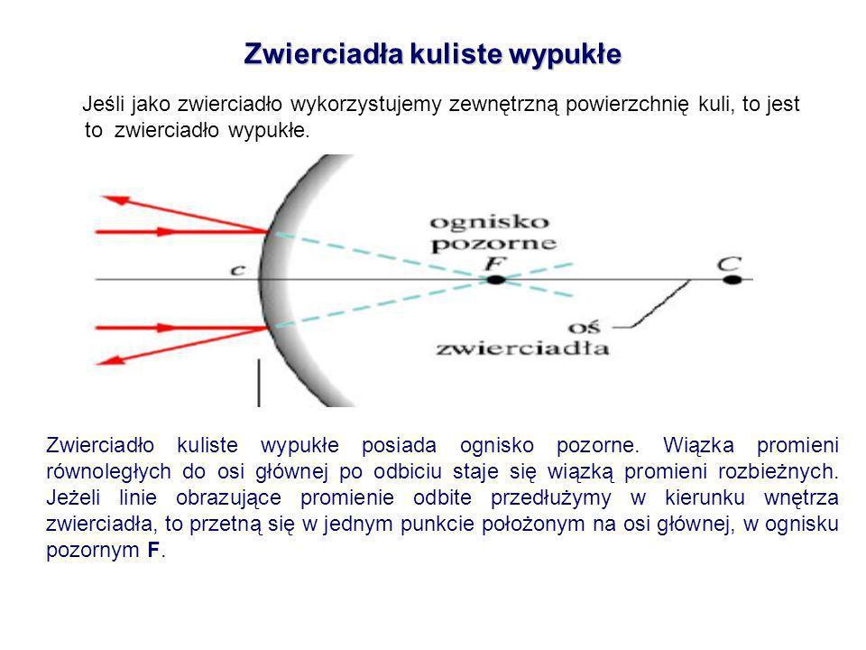 Zwierciadła kuliste wypukłe Jeśli jako zwierciadło wykorzystujemy zewnętrzną powierzchnię kuli, to jest to zwierciadło wypukłe. Zwierciadło kuliste wy