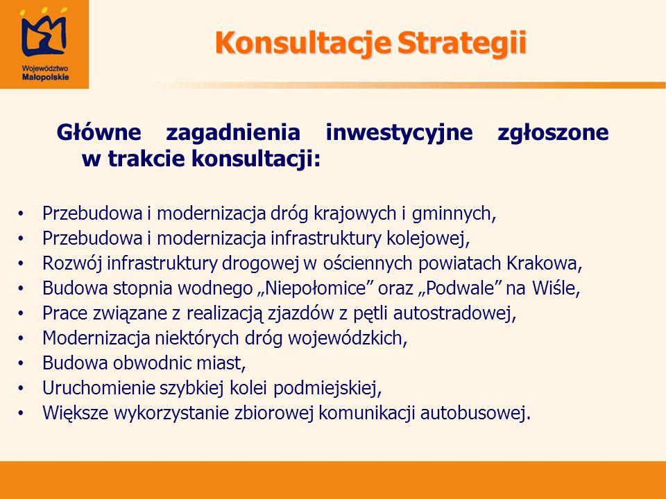 Konsultacje Strategii Krakowie (3 spotkania) – frekwencja – 33% Nowym Targu – frekwencja – 37% Nowym Sączu – frekwencja – 28% Tarnowie – frekwencja – 25% Konsultacje odbyły się w subregionach: