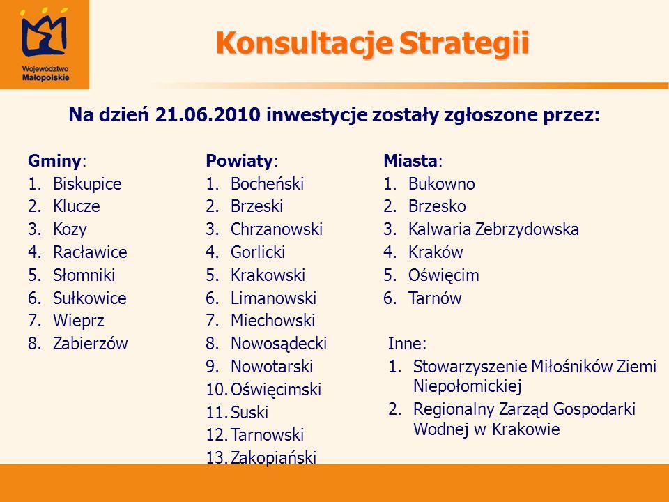 Powiat krakowski/m.