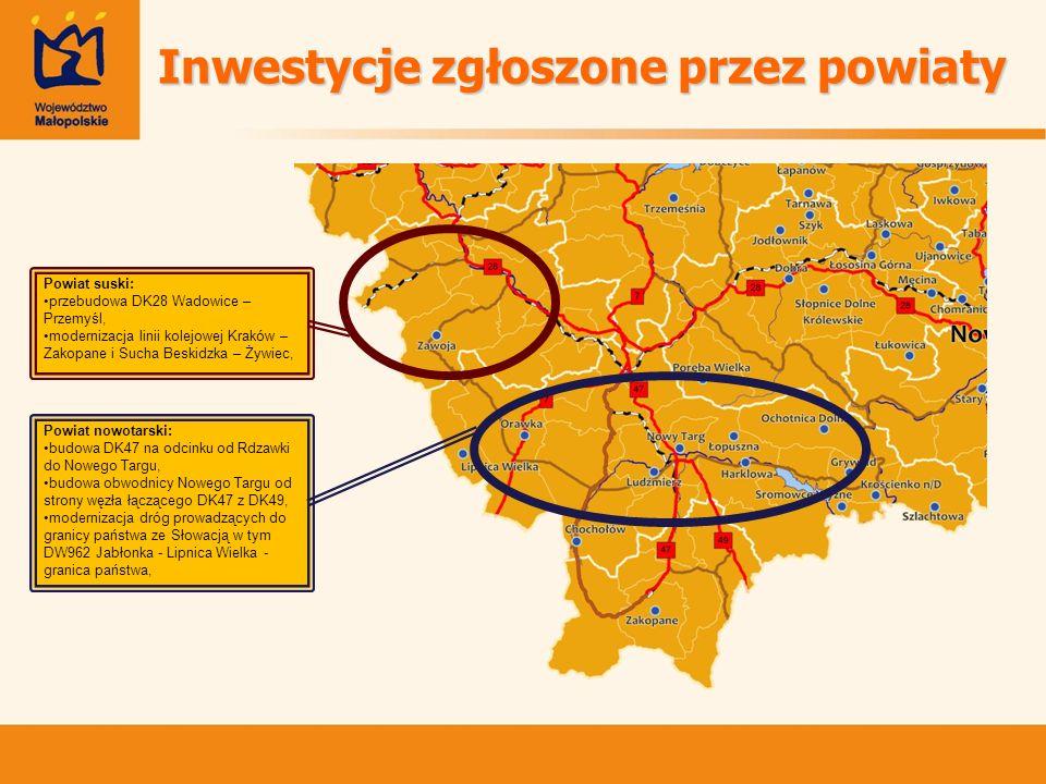 Powiat suski: przebudowa DK28 Wadowice – Przemyśl, modernizacja linii kolejowej Kraków – Zakopane i Sucha Beskidzka – Żywiec, Powiat nowotarski: budow