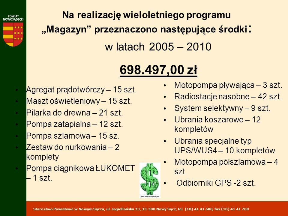 Starostwo Powiatowe w Nowym Sączu, ul. Jagiellońska 33, 33-300 Nowy Sącz, tel. (18) 41 41 600, fax (18) 41 41 700 Na realizację wieloletniego programu