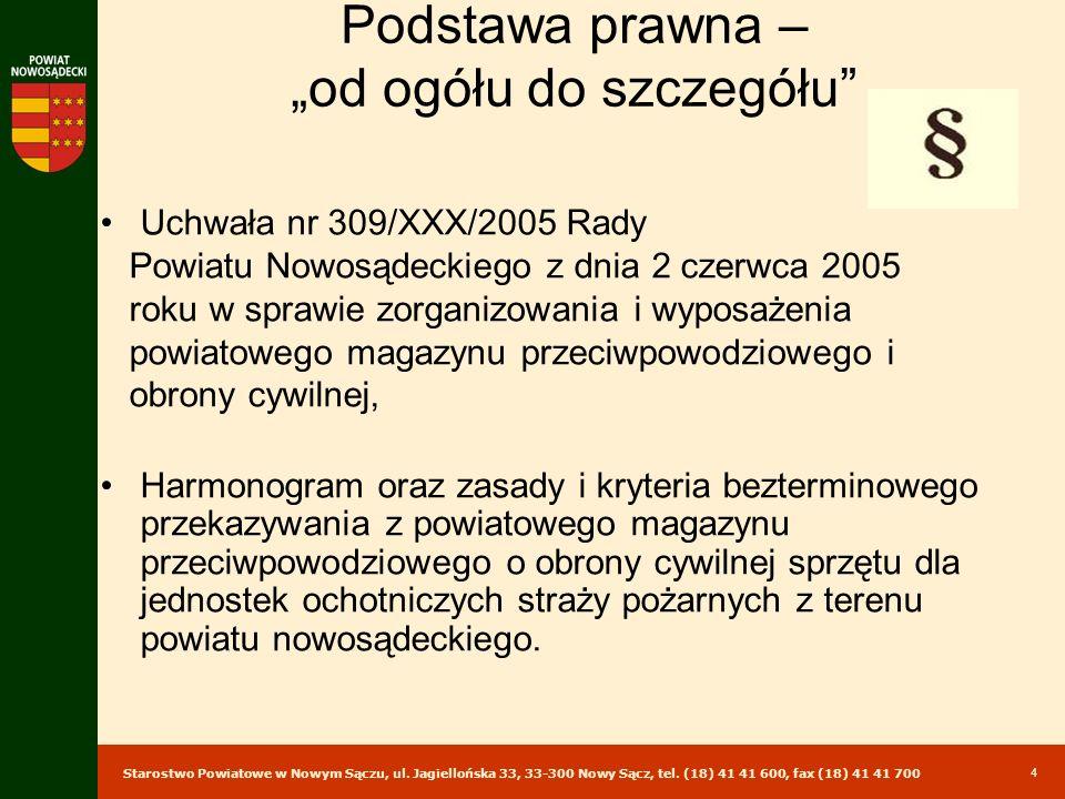 Starostwo Powiatowe w Nowym Sączu, ul. Jagiellońska 33, 33-300 Nowy Sącz, tel. (18) 41 41 600, fax (18) 41 41 700 4 Uchwała nr 309/XXX/2005 Rady Powia