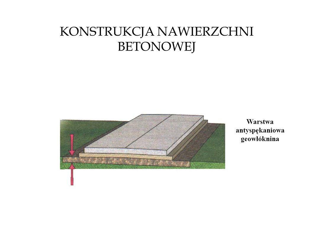 KONSTRUKCJA NAWIERZCHNI BETONOWEJ 20 cm gruntu stabilizowanego cementem 20 cm nawierzchnia z betonu cementowego Warstwa antyspękaniowa geowłóknina