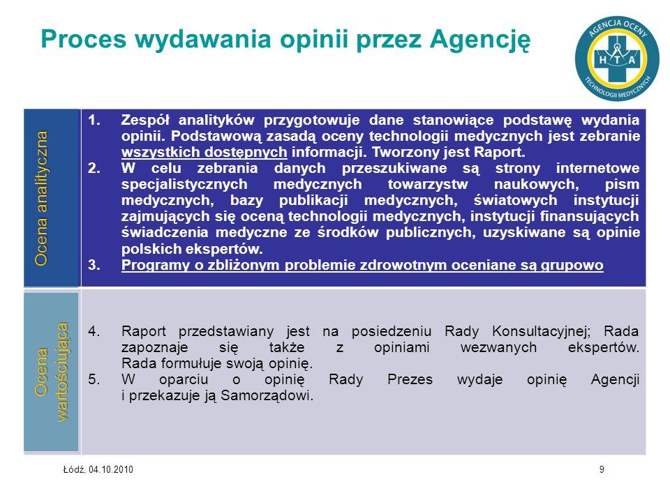Łódź, 04.10.2010 9 Proces wydawania opinii przez Agencję 1.Zespół analityków przygotowuje dane stanowiące podstawę wydania opinii. Podstawową zasadą o