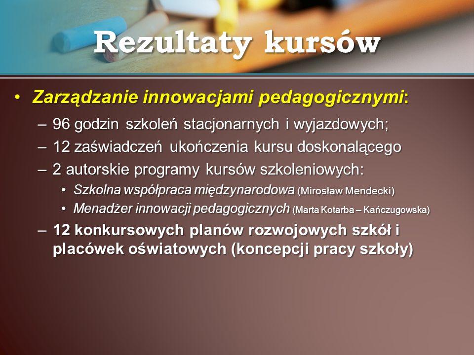 Zarządzanie innowacjami pedagogicznymi:Zarządzanie innowacjami pedagogicznymi: –96 godzin szkoleń stacjonarnych i wyjazdowych; –12 zaświadczeń ukończe
