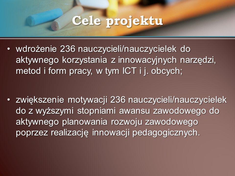 Zarządzanie innowacjami pedagogicznymiZarządzanie innowacjami pedagogicznymi (dla dyrektorów; 3 grupy x 12 os.) Lider innowacji pedagogicznychLider innowacji pedagogicznych (dla nauczycieli; 5 grup x 12 os.) Kurs ECDL zaawansowanyKurs ECDL zaawansowany (dla nauczycieli; 3 grupy x 12 os.) Kursy językowe doskonaląceKursy językowe doskonalące (dla nauczycieli, 9 grup x 10 os.