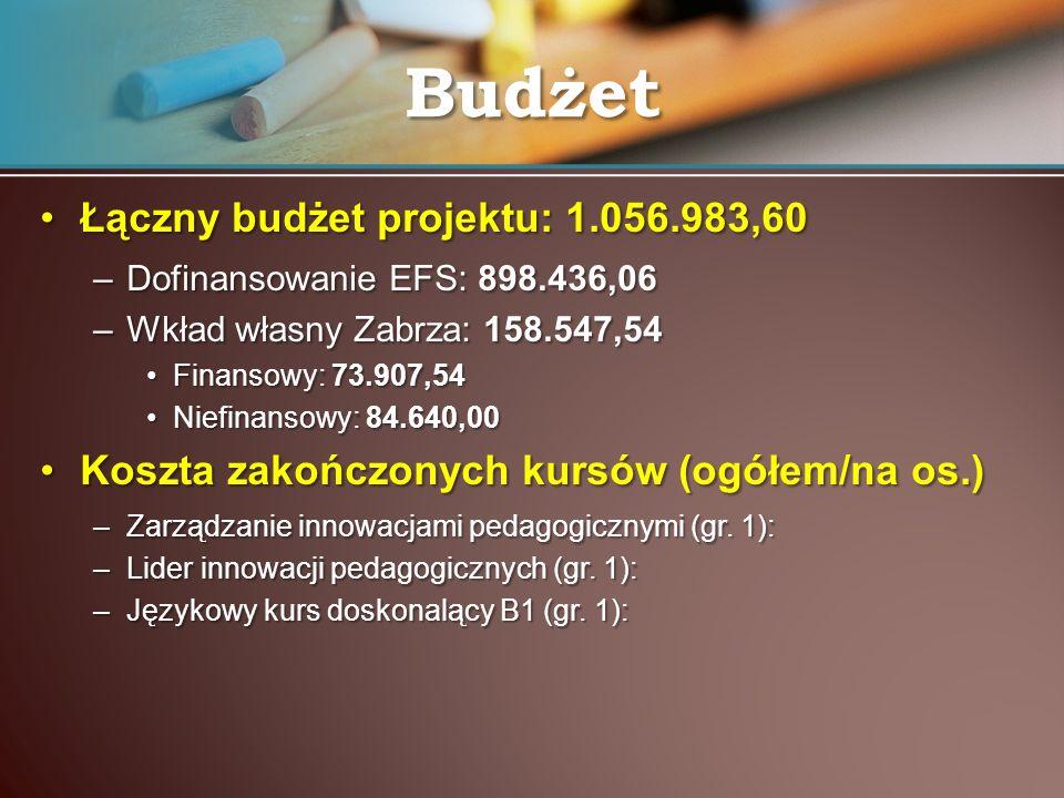 Łączny budżet projektu: 1.056.983,60Łączny budżet projektu: 1.056.983,60 –Dofinansowanie EFS: 898.436,06 –Wkład własny Zabrza: 158.547,54 Finansowy: 7