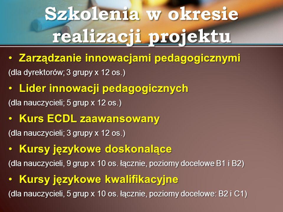 Zarządzanie innowacjami pedagogicznymiZarządzanie innowacjami pedagogicznymi (dla dyrektorów; 3 grupy x 12 os.) Lider innowacji pedagogicznychLider in