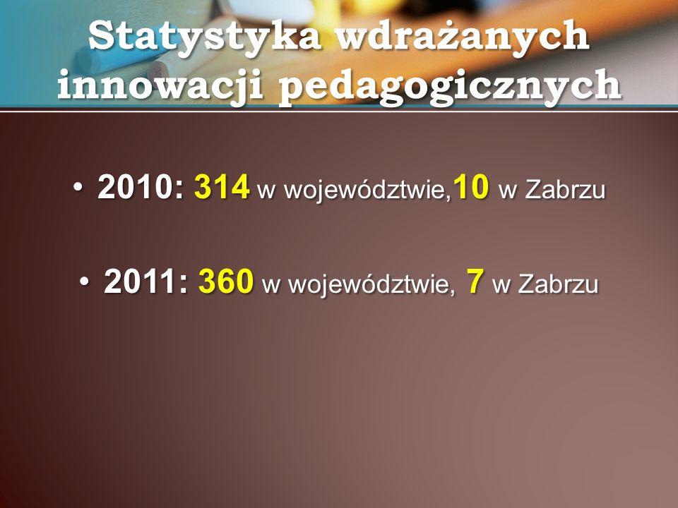 2010: 314 w województwie, 10 w Zabrzu2010: 314 w województwie, 10 w Zabrzu 2011: 360 w województwie, 7 w Zabrzu2011: 360 w województwie, 7 w Zabrzu St