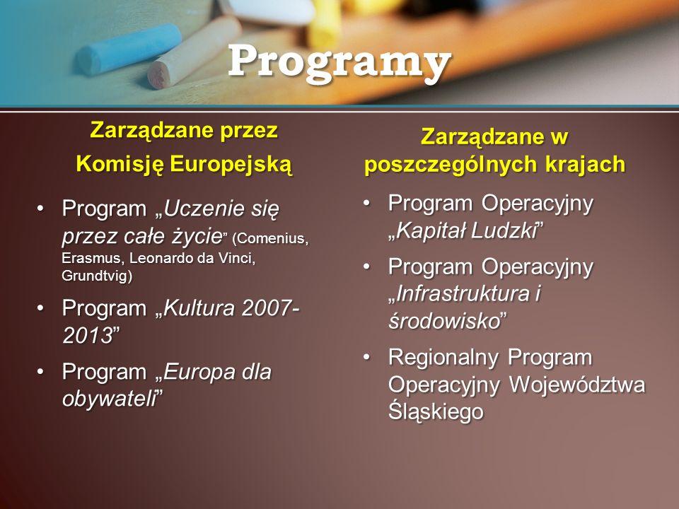 Programy Zarządzane przez Komisję Europejską Program Uczenie się przez całe życie (Comenius, Erasmus, Leonardo da Vinci, Grundtvig) Program Kultura 20
