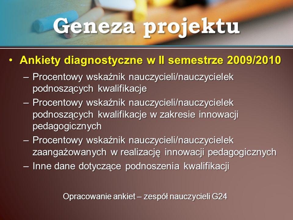 Ankiety diagnostyczne w II semestrze 2009/2010Ankiety diagnostyczne w II semestrze 2009/2010 –Procentowy wskaźnik nauczycieli/nauczycielek podnoszącyc