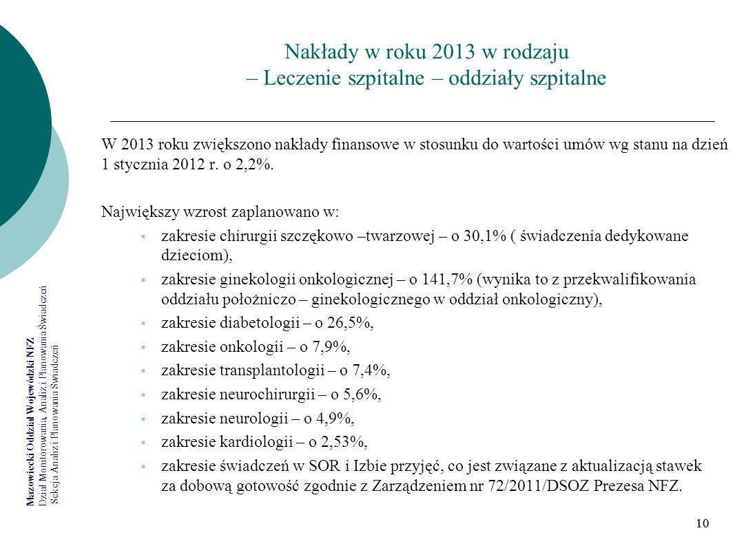 Mazowiecki Oddział Wojewódzki NFZ Dział Monitorowania, Analiz i Planowania Świadczeń Sekcja Analiz i Planowania Świadczeń 10 Nakłady w roku 2013 w rod