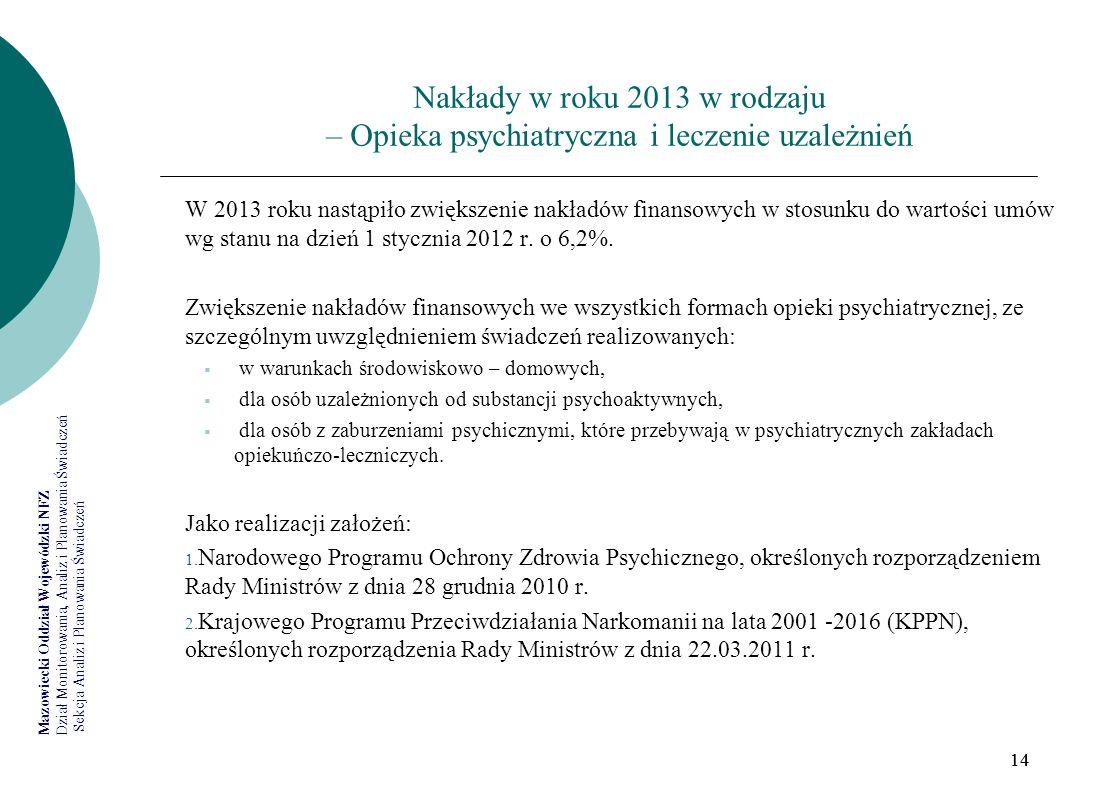 Mazowiecki Oddział Wojewódzki NFZ Dział Monitorowania, Analiz i Planowania Świadczeń Sekcja Analiz i Planowania Świadczeń 14 Nakłady w roku 2013 w rod