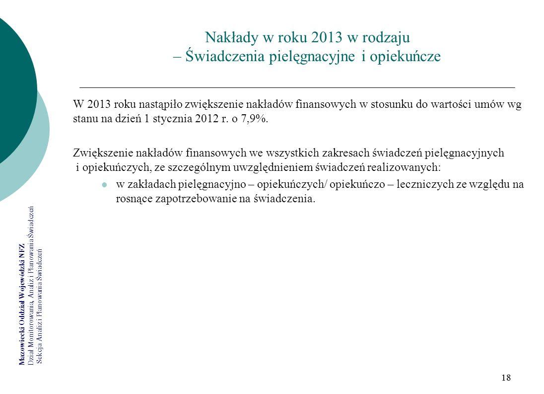 Mazowiecki Oddział Wojewódzki NFZ Dział Monitorowania, Analiz i Planowania Świadczeń Sekcja Analiz i Planowania Świadczeń 18 Nakłady w roku 2013 w rod