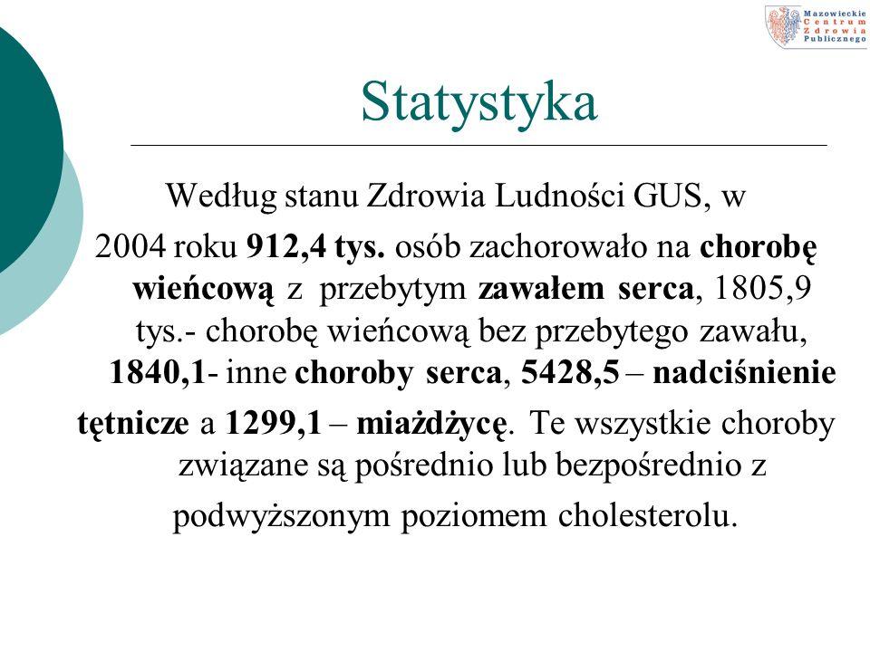 Statystyka Według stanu Zdrowia Ludności GUS, w 2004 roku 912,4 tys. osób zachorowało na chorobę wieńcową z przebytym zawałem serca, 1805,9 tys.- chor