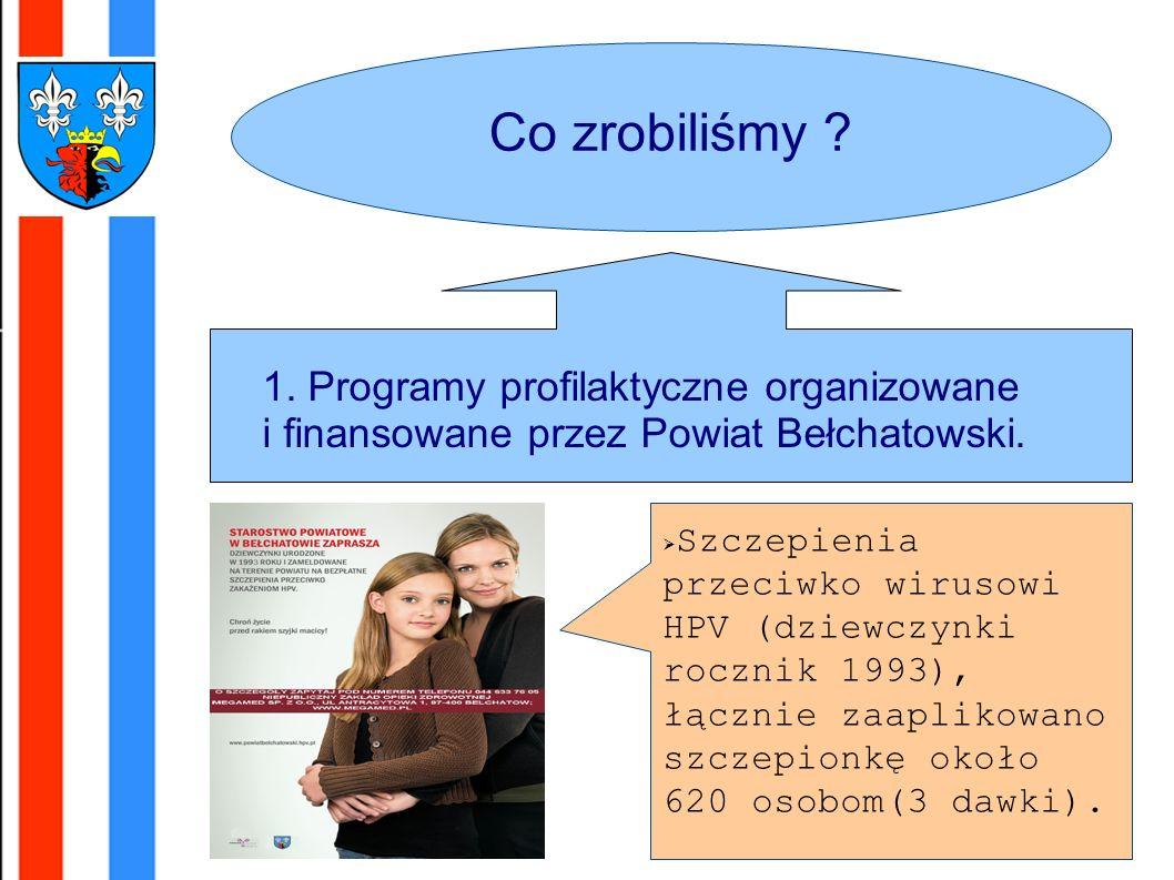 Co zrobiliśmy . 1. Programy profilaktyczne organizowane i finansowane przez Powiat Bełchatowski.