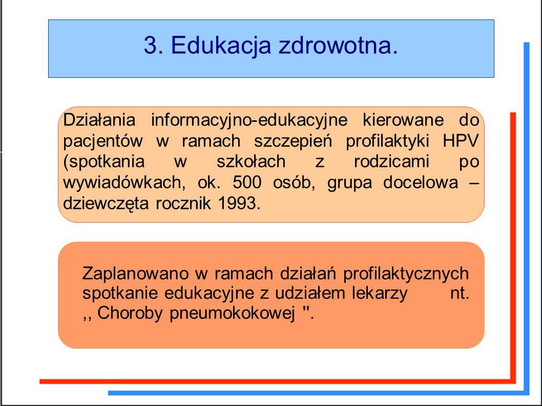 3. Edukacja zdrowotna.