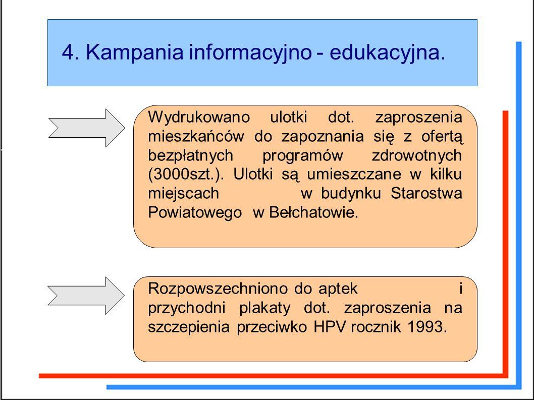 4. Kampania informacyjno - edukacyjna. Wydrukowano ulotki dot.