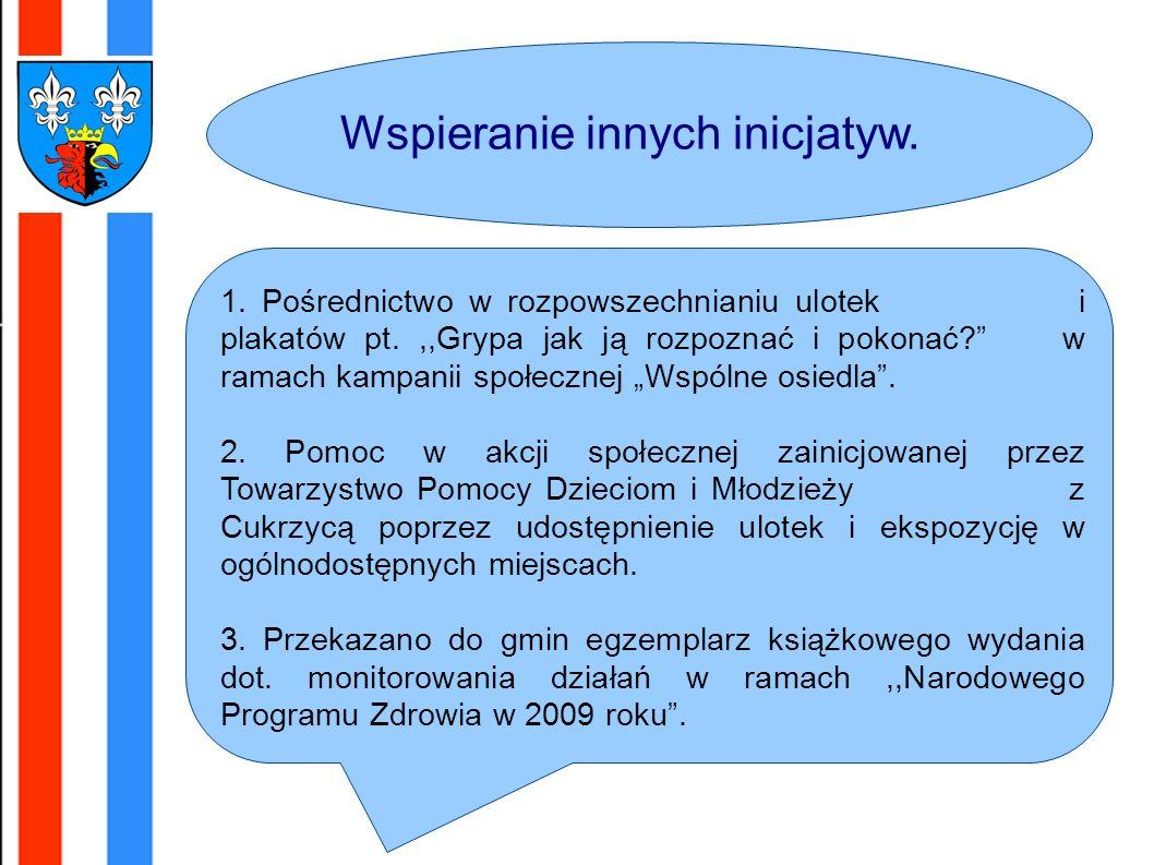 Wspieranie innych inicjatyw. 1.