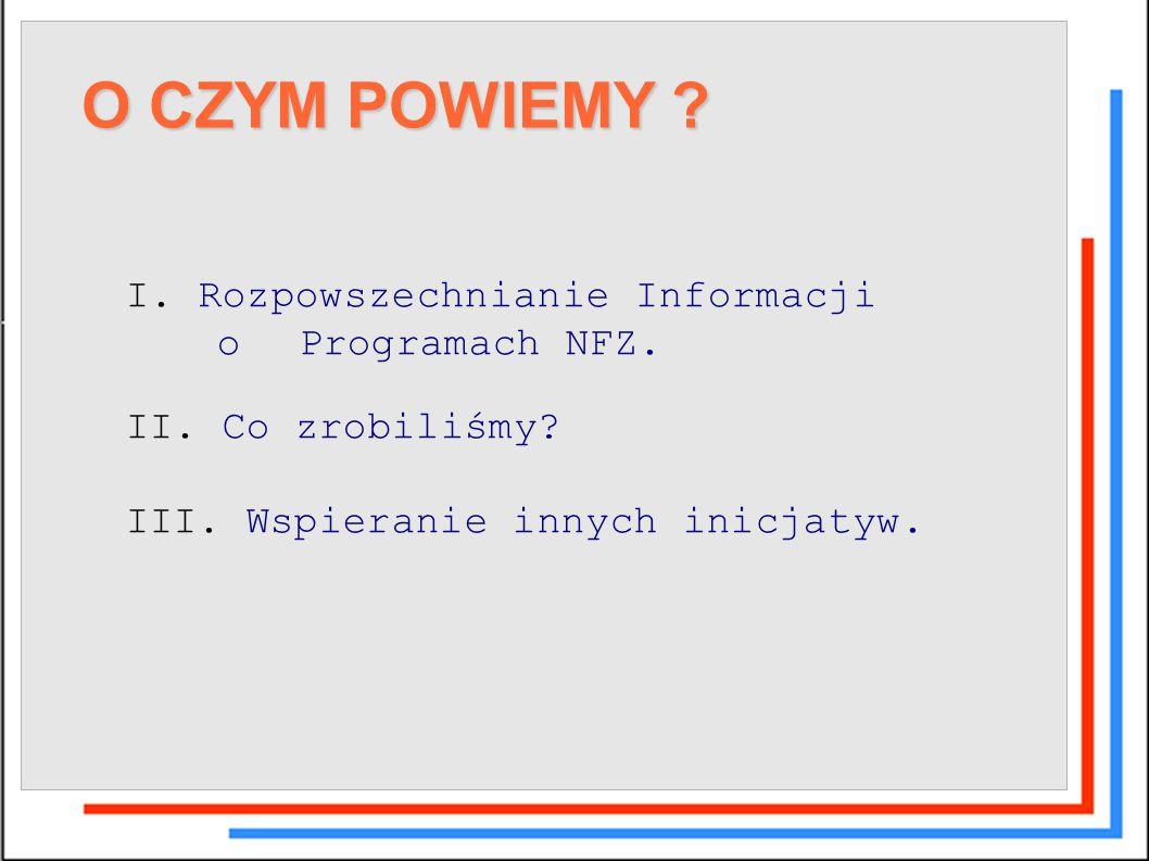 O CZYM POWIEMY . Rozpowszechnianie Informacji o Programach NFZ.