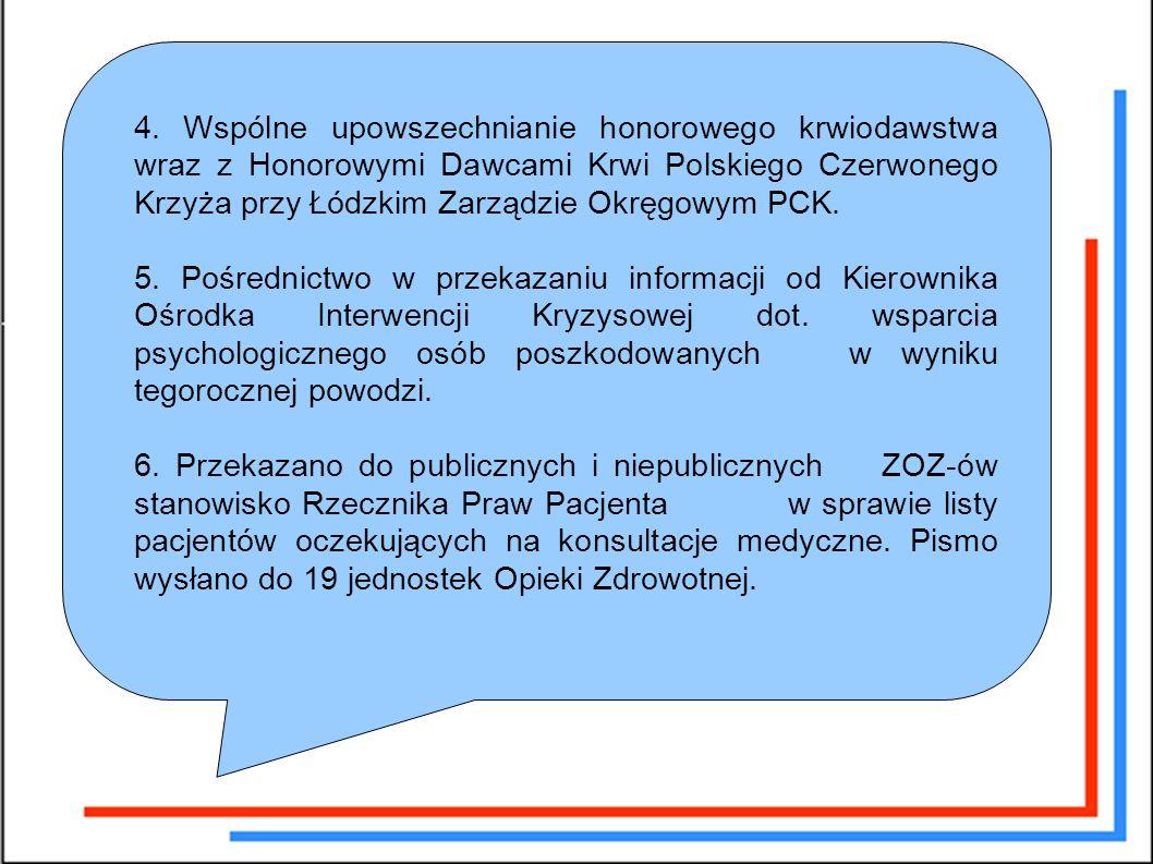 4. Wspólne upowszechnianie honorowego krwiodawstwa wraz z Honorowymi Dawcami Krwi Polskiego Czerwonego Krzyża przy Łódzkim Zarządzie Okręgowym PCK. 5.