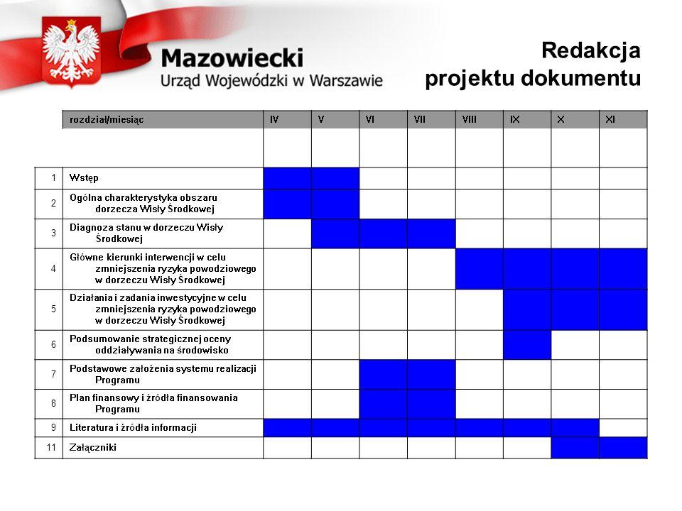 Redakcja projektu dokumentu rozdział/miesiącIVVVIVIIVIIIIXXXI 1Wstęp 2 Ogólna charakterystyka obszaru dorzecza Wisły Środkowej 3 Diagnoza stanu w dorzeczu Wisły Środkowej 4 Główne kierunki interwencji w celu zmniejszenia ryzyka powodziowego w dorzeczu Wisły Środkowej 5 Działania i zadania inwestycyjne w celu zmniejszenia ryzyka powodziowego w dorzeczu Wisły Środkowej 6 Podsumowanie strategicznej oceny oddziaływania na środowisko 7 Podstawowe założenia systemu realizacji Programu 8 Plan finansowy i źródła finansowania Programu 9Literatura i żródła informacji 11Załączniki