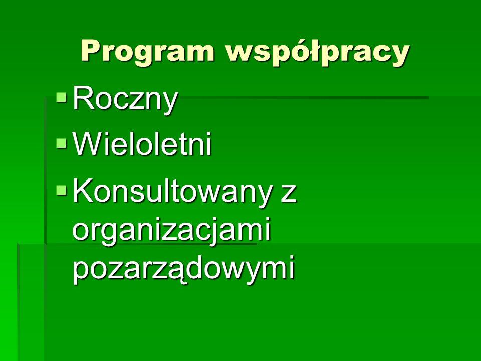 Program współpracy Roczny Roczny Wieloletni Wieloletni Konsultowany z organizacjami pozarządowymi Konsultowany z organizacjami pozarządowymi