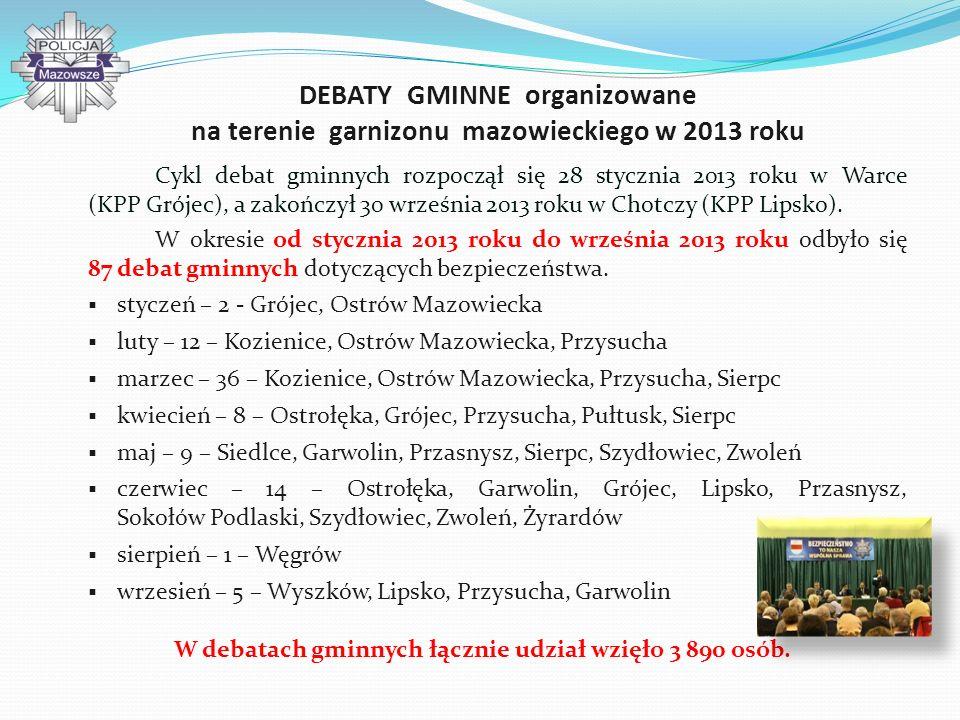 DEBATY GMINNE organizowane na terenie garnizonu mazowieckiego w 2013 roku Cykl debat gminnych rozpoczął się 28 stycznia 2013 roku w Warce (KPP Grójec)