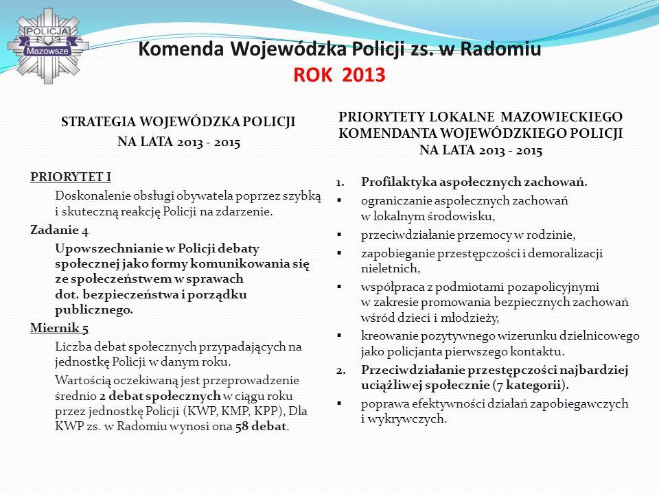 STRATEGIA WOJEWÓDZKA POLICJI NA LATA 2013 - 2015 PRIORYTETY LOKALNE MAZOWIECKIEGO KOMENDANTA WOJEWÓDZKIEGO POLICJI NA LATA 2013 - 2015 PRIORYTET I Dos