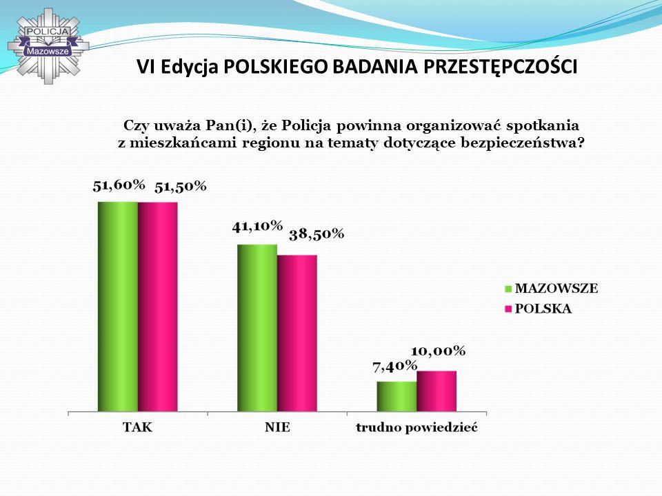 VI Edycja POLSKIEGO BADANIA PRZESTĘPCZOŚCI Czy uważa Pan(i), że Policja powinna organizować spotkania z mieszkańcami regionu na tematy dotyczące bezpi
