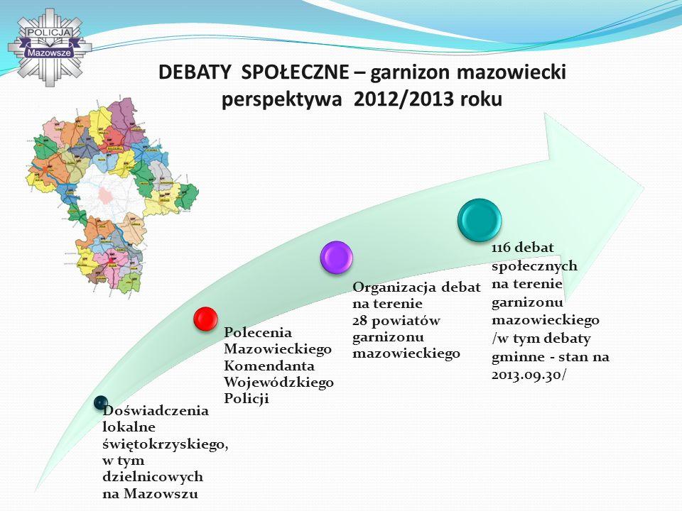 DEBATY SPOŁECZNE – garnizon mazowiecki perspektywa 2012/2013 roku Doświadczenia lokalne świętokrzyskiego, w tym dzielnicowych na Mazowszu Polecenia Ma