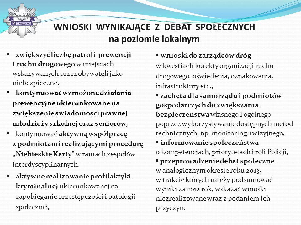 DEBATY SPOŁECZNE - realizowane na terenie garnizonu mazowieckiego w III i IV kwartale 2012 roku Debaty społeczne spotkały się z pełną aprobatą i akceptacją zarówno ze strony podmiotów odpowiedzialnych za bezpieczeństwo publiczne, jak również społeczności lokalnej.