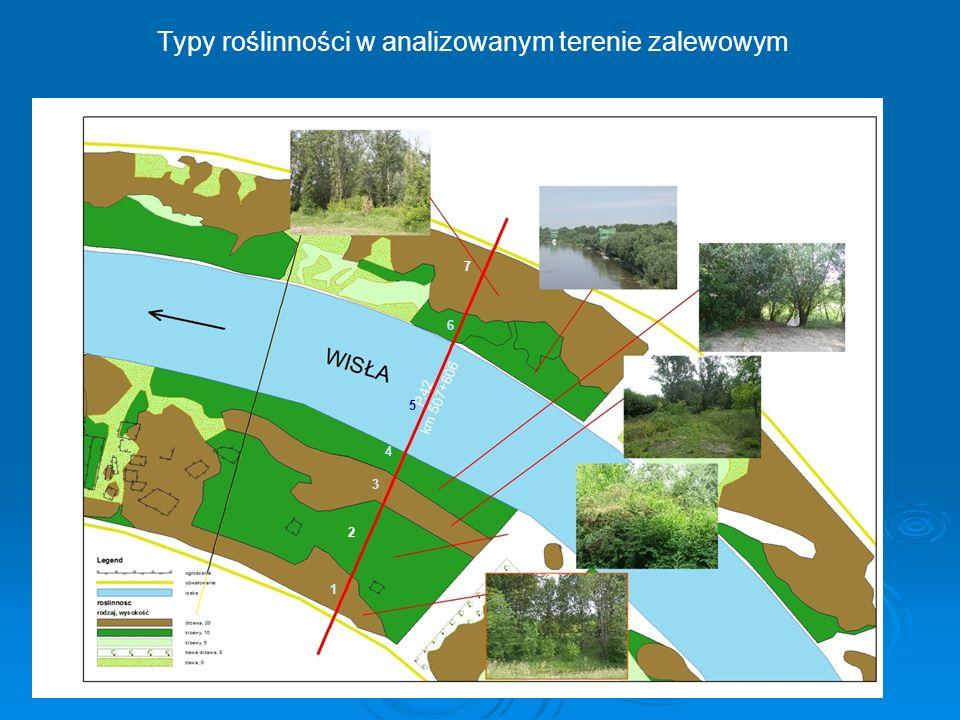 Typy roślinności w analizowanym terenie zalewowym 2 1 3 4 5 6 7