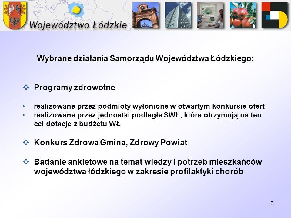 4 Profilaktyka gruźlicy Problem epidemiologiczny - wysokie wskaźniki zapadalności i chorobowości na gruźlicę wśród mieszkańców województwa łódzkiego 2003 r.