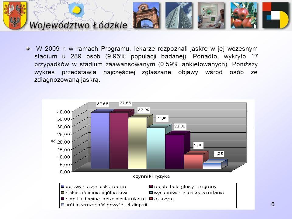 7 Profilaktyka cukrzycy typu 2 Adresatami Programu zapobiegania i wczesnego wykrywania cukrzycy typu 2 są osoby w wieku 45-64 lat, u których do tej pory nie została rozpoznana cukrzyca.
