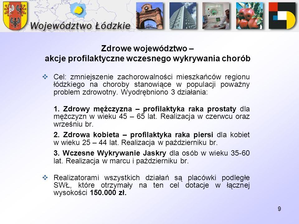 20 Profilaktyka próchnicy Cel: obniżenie częstości występowania próchnicy zębów wśród dzieci 8-letnich z regionu łódzkiego.