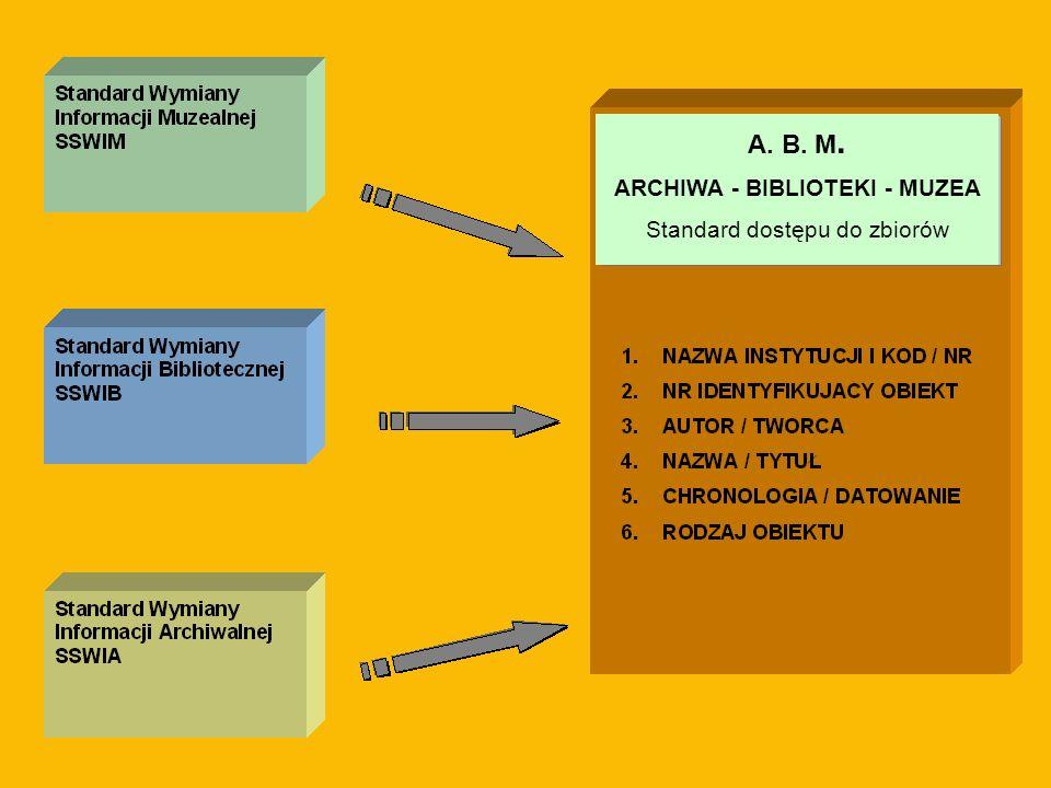 A. B. M. ARCHIWA - BIBLIOTEKI - MUZEA Standard dostępu do zbiorów