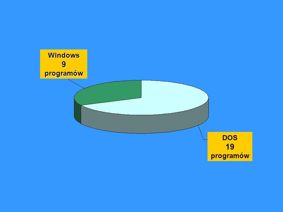 Windows 9 programów DOS 19 programów